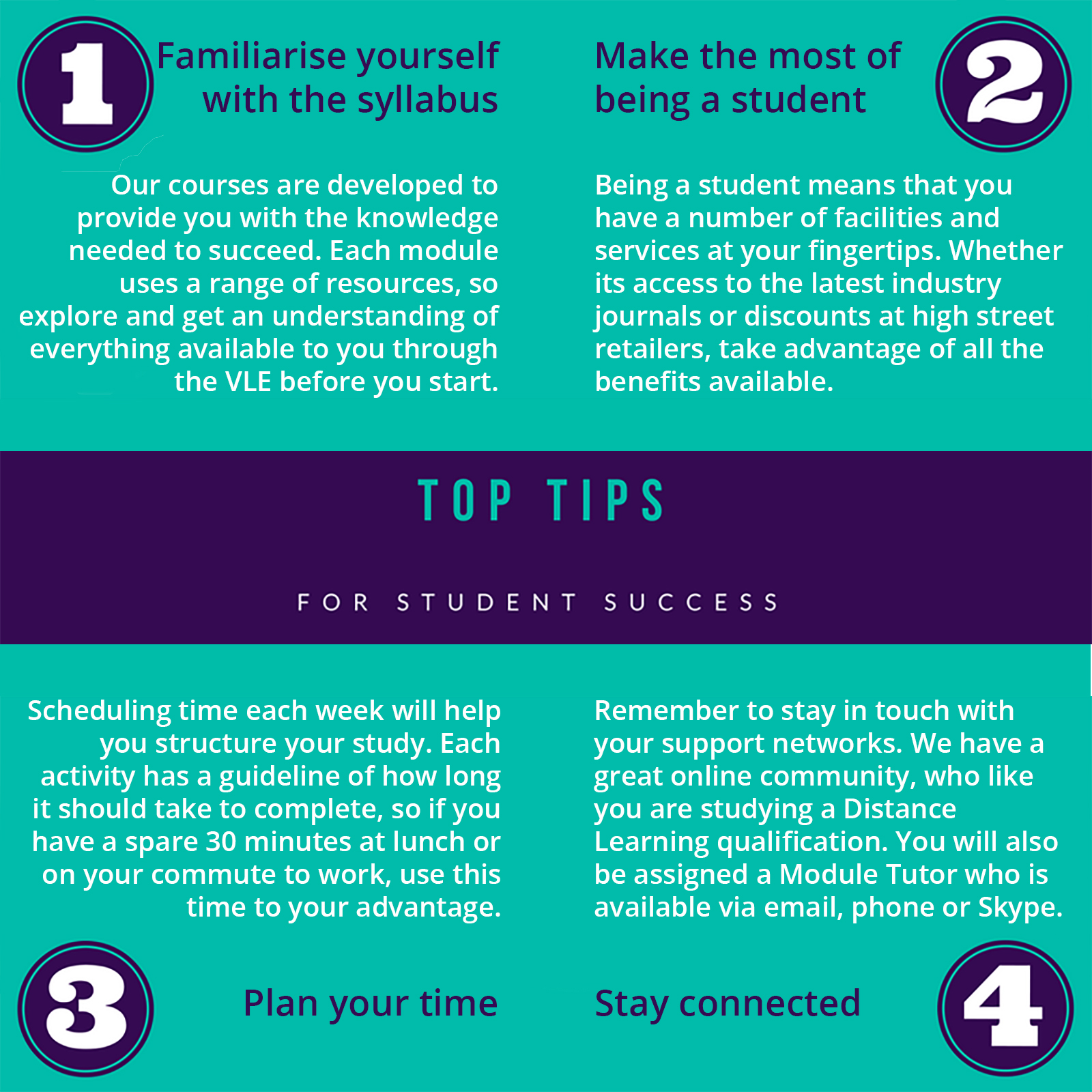 Distance Learning Top tips for student success final