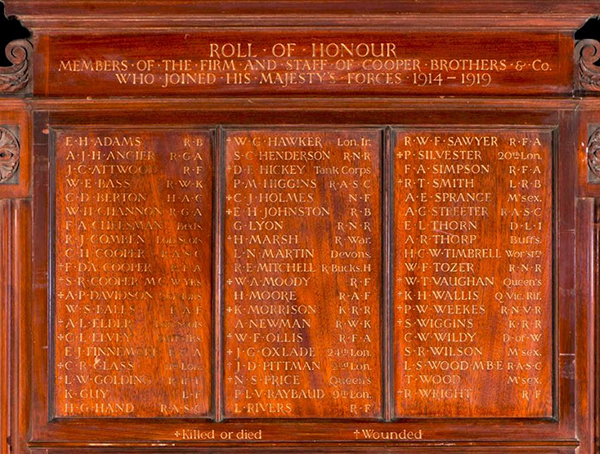 Roll of Honour plaque to remember those that served 1914 - 1919