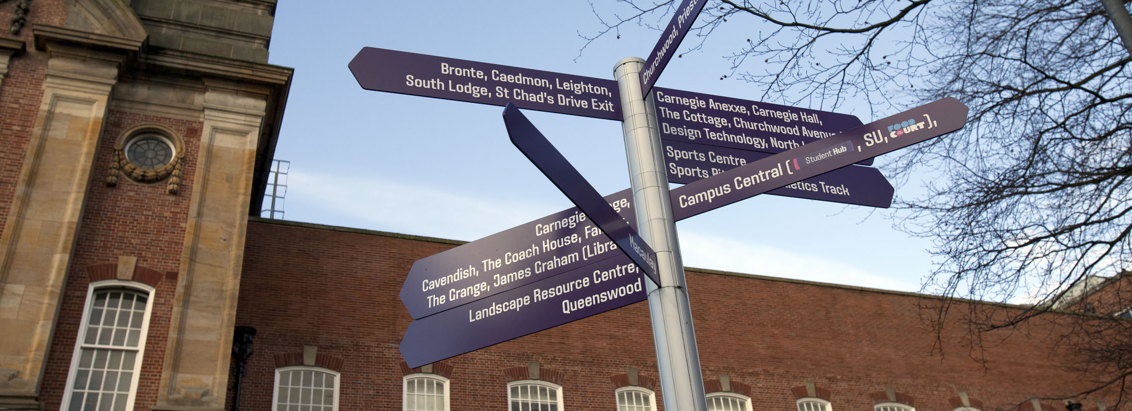 Directions signpost