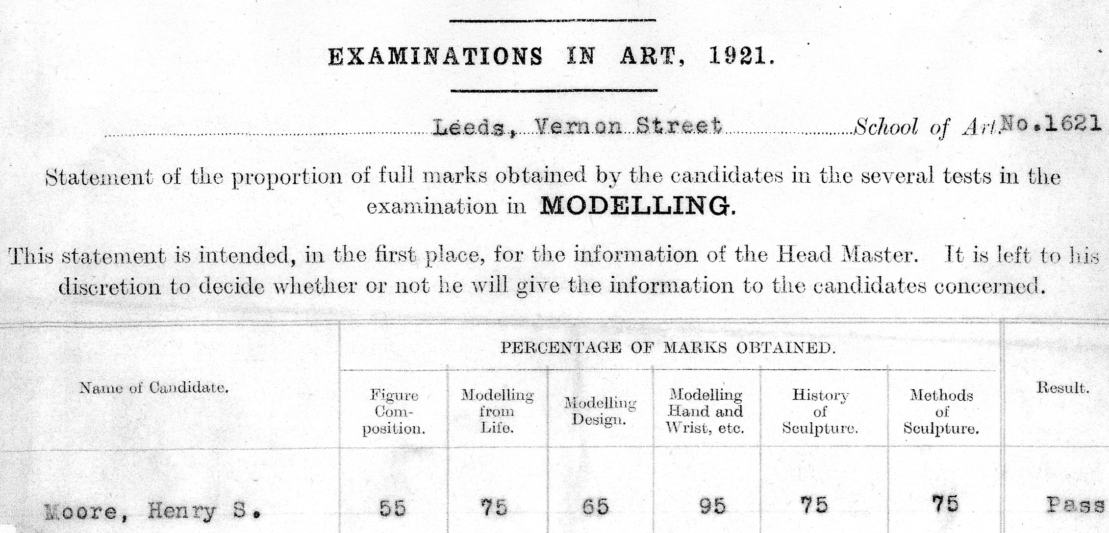 Henry Moore's exam results in Modelling, 1921