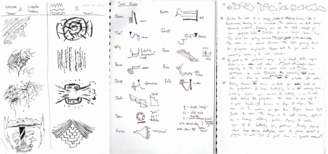 Some of the written and graphical outputs of the workshop