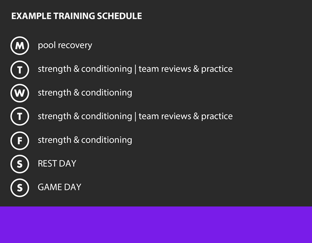 Training Schedule: M. Pool recovery, T. strength & conditioning | team reviews & practice, W. strength & conditioning, T. strength & conditioning | team reviews & practice, F: strength & conditioning, S. REST DAY, S. MATCH DAY